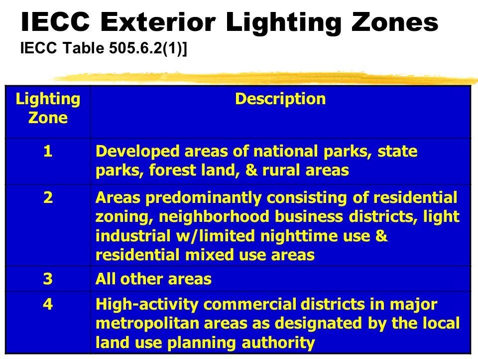 IECC Exterior Lighting Zones IECC Table 505.6.2(1)]